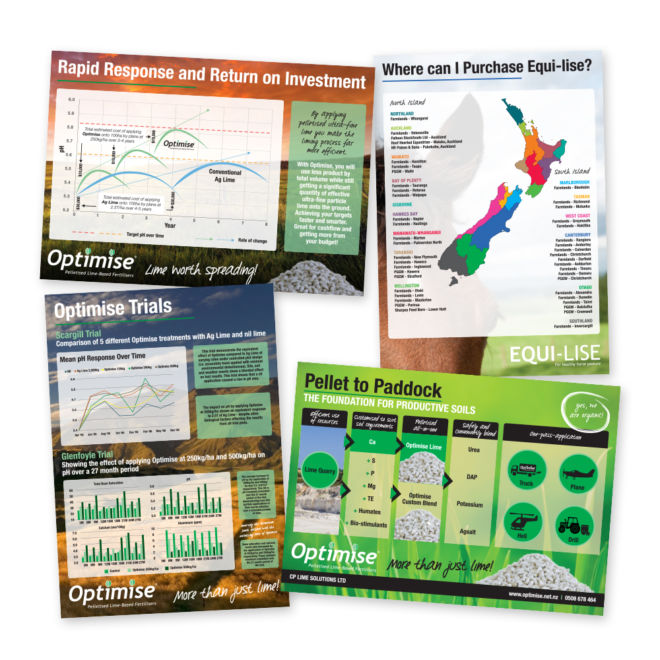 CP Lime Solutions Range of A2 Posters